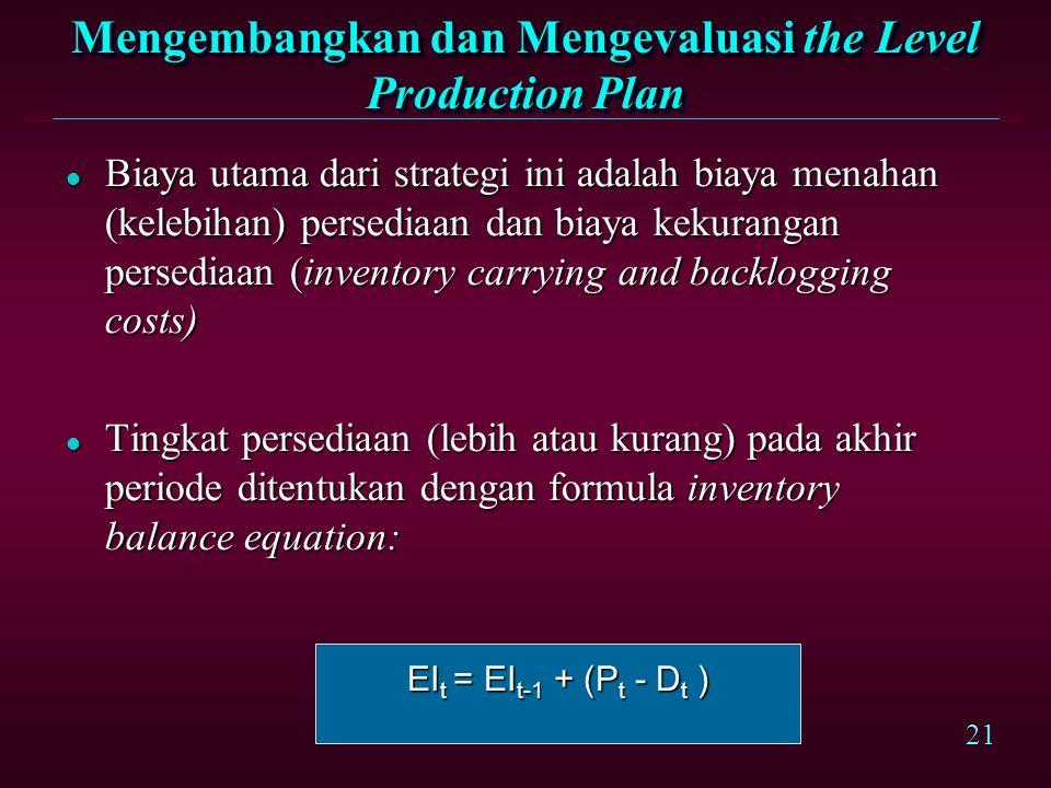 20 Mengembangkan dan Mengevaluasi the Level Production Plan l Menetapkan jumlah produksi yang tetap setiap periode, tanpa dilakukan perubahan jumlah tenaga kerja.