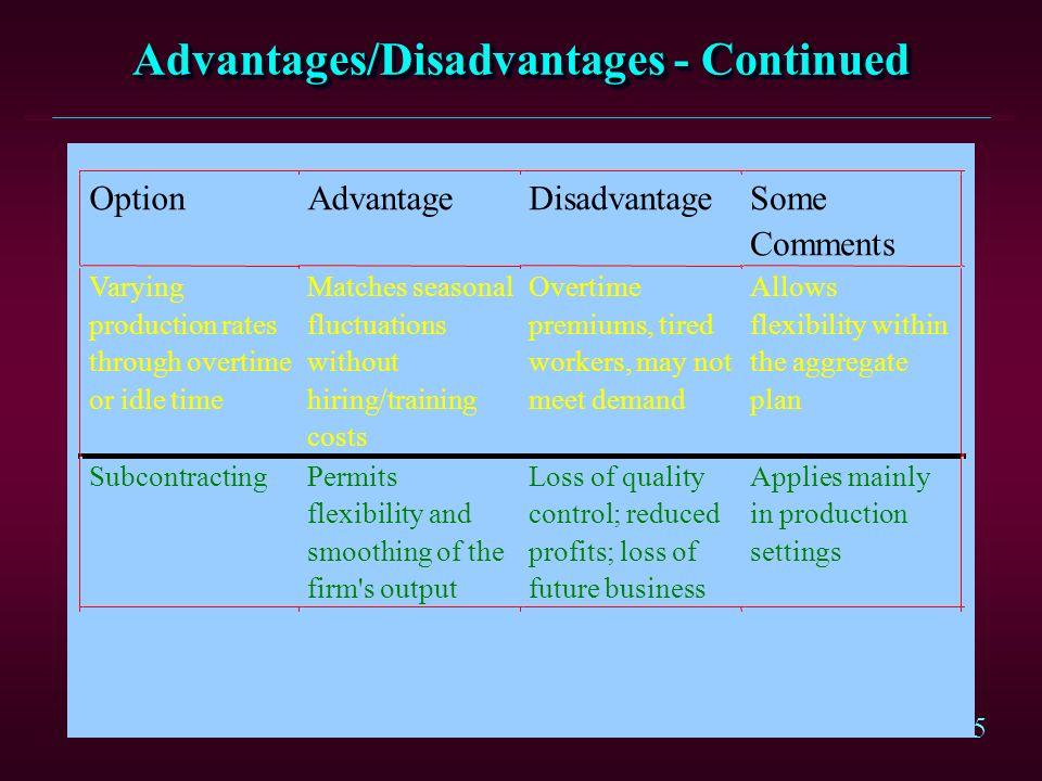 24 Advantages/Disadvantages