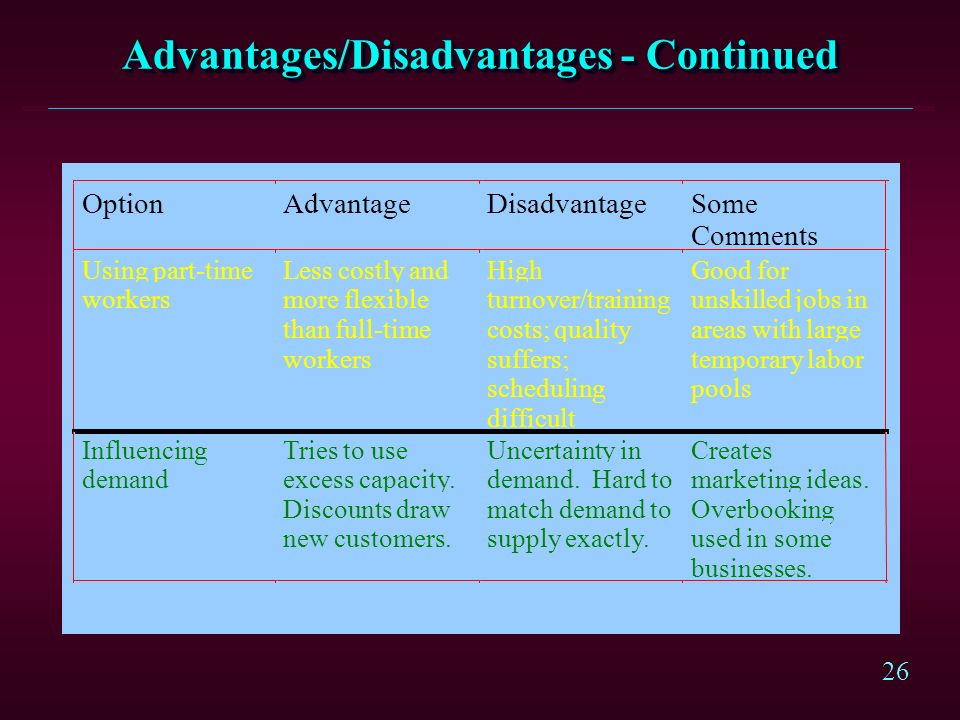 26 Advantages/Disadvantages - Continued OptionAdvantageDisadvantageSome Comments Using part-time workers Less costly and more flexible than full-time workers High turnover/training costs; quality suffers; scheduling difficult Good for unskilled jobs in areas with large temporary labor pools Influencing demand Tries to use excess capacity.