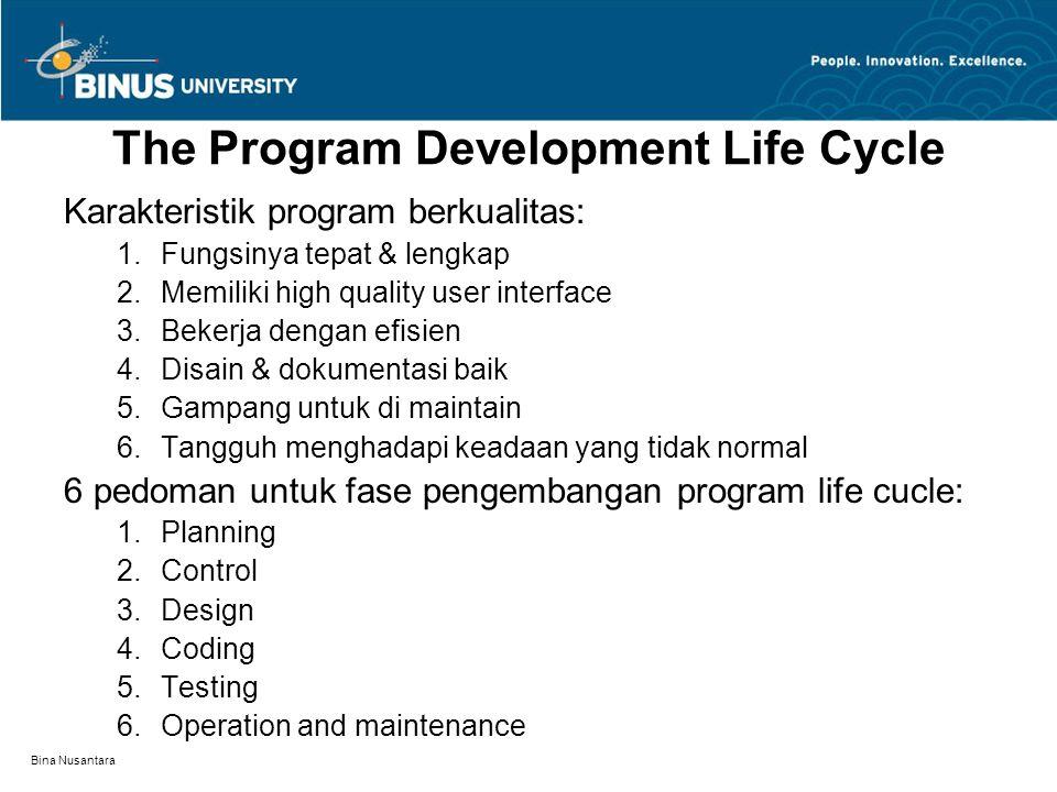 Bina Nusantara The Program Development Life Cycle Karakteristik program berkualitas: 1.Fungsinya tepat & lengkap 2.Memiliki high quality user interfac