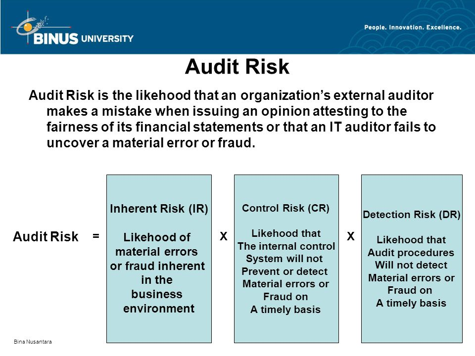 Bina Nusantara Audit Risk Audit Risk is the likehood that an organization's external auditor makes a mistake when issuing an opinion attesting to the