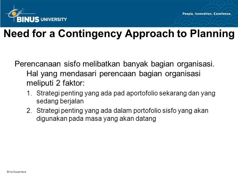 Bina Nusantara Need for a Contingency Approach to Planning Perencanaan sisfo melibatkan banyak bagian organisasi. Hal yang mendasari perencaan bagian
