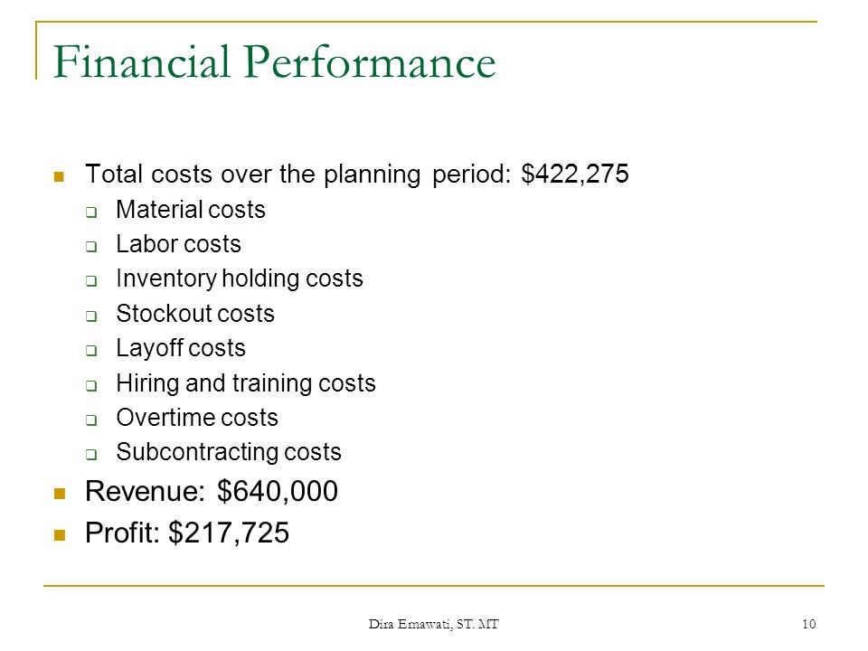 Dira Ernawati, ST. MT 10 Financial Performance Total costs over the planning period: $422,275  Material costs  Labor costs  Inventory holding costs