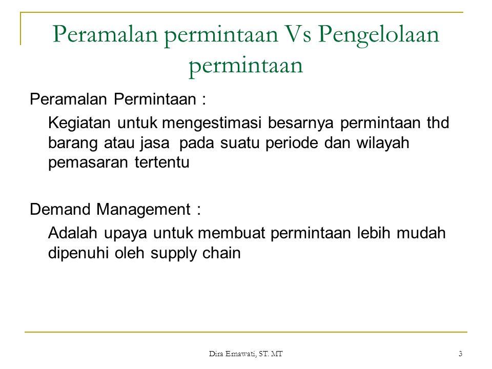 Dira Ernawati, ST. MT 3 Peramalan permintaan Vs Pengelolaan permintaan Peramalan Permintaan : Kegiatan untuk mengestimasi besarnya permintaan thd bara