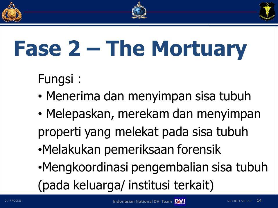 S E C R E T A R I A T 14 Indonesian National DVI Team DVI PROCESS Fase 2 – The Mortuary Fungsi : Menerima dan menyimpan sisa tubuh Melepaskan, merekam