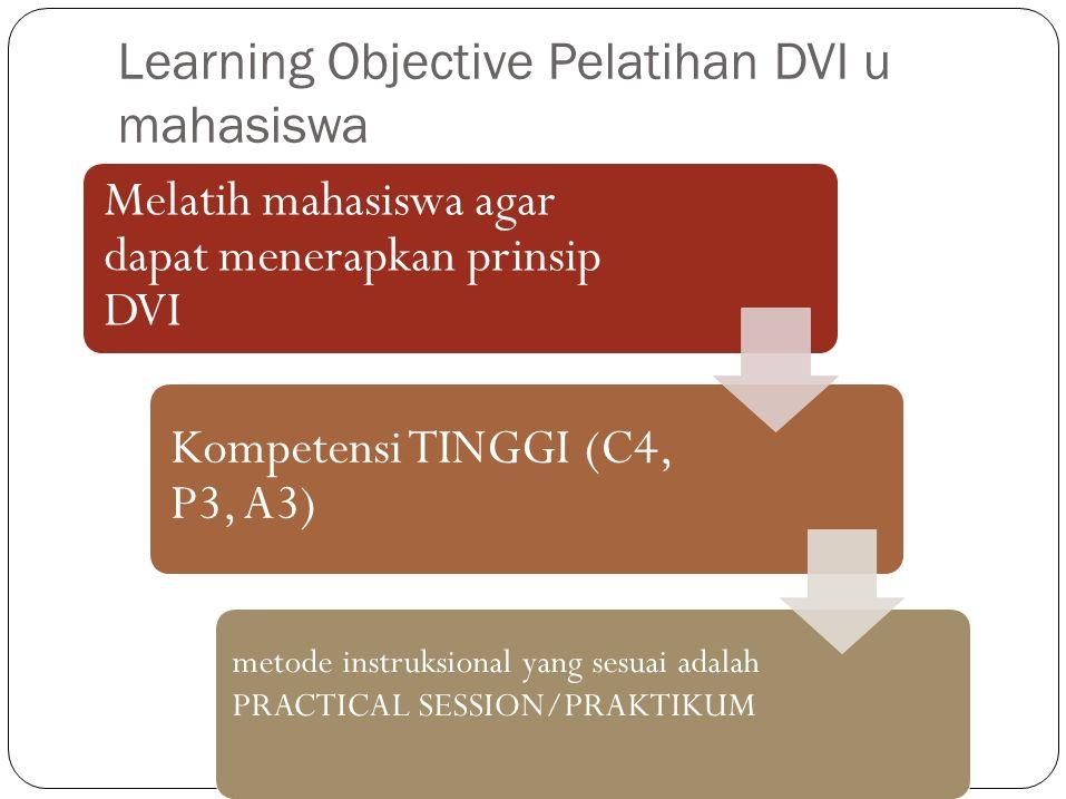 Learning Objective Pelatihan DVI u mahasiswa Melatih mahasiswa agar dapat menerapkan prinsip DVI Kompetensi TINGGI (C4, P3, A3) metode instruksional y