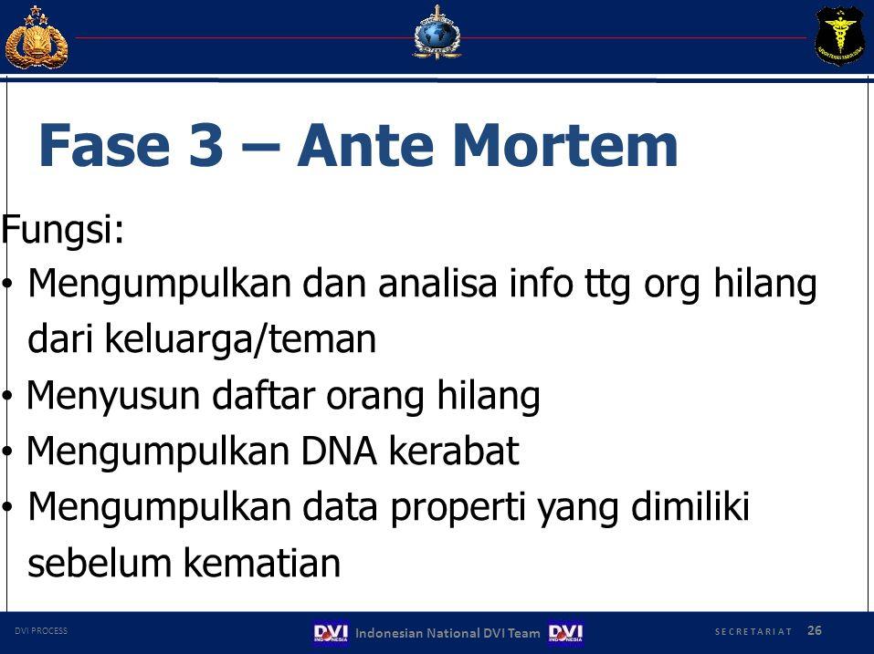 Fase 3 – Ante Mortem Fungsi: Mengumpulkan dan analisa info ttg org hilang dari keluarga/teman Menyusun daftar orang hilang Mengumpulkan DNA kerabat Me