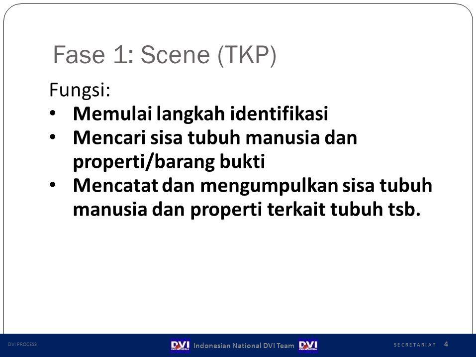 Fungsi: Memulai langkah identifikasi Mencari sisa tubuh manusia dan properti/barang bukti Mencatat dan mengumpulkan sisa tubuh manusia dan properti te