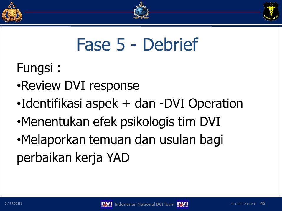 Fase 5 - Debrief Fungsi : Review DVI response Identifikasi aspek + dan -DVI Operation Menentukan efek psikologis tim DVI Melaporkan temuan dan usulan