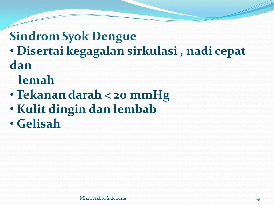 Sindrom Syok Dengue Disertai kegagalan sirkulasi, nadi cepat dan lemah Tekanan darah < 20 mmHg Kulit dingin dan lembab Gelisah 19Mikro Akbid Indonesia