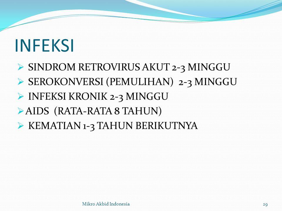 INFEKSI  SINDROM RETROVIRUS AKUT 2-3 MINGGU  SEROKONVERSI (PEMULIHAN) 2-3 MINGGU  INFEKSI KRONIK 2-3 MINGGU  AIDS (RATA-RATA 8 TAHUN)  KEMATIAN 1-3 TAHUN BERIKUTNYA 29Mikro Akbid Indonesia