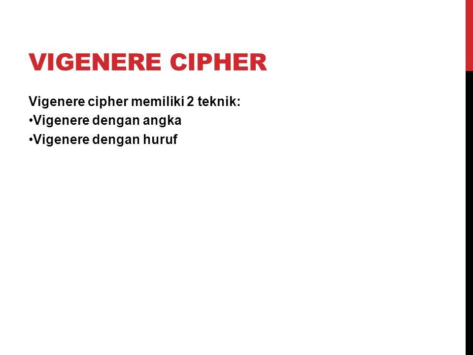 VIGENERE DENGAN ANGKA(1) Cara kerjanya hampir sama dengan Caesar cipher Jika kita memiliki kunci CIPHER [C,I,P,H,E,R] [2,8,15,4,17] ABCDEFGHIJKLMNOPQRSTUVWXYZ 012345678910111213141516171819202122232425