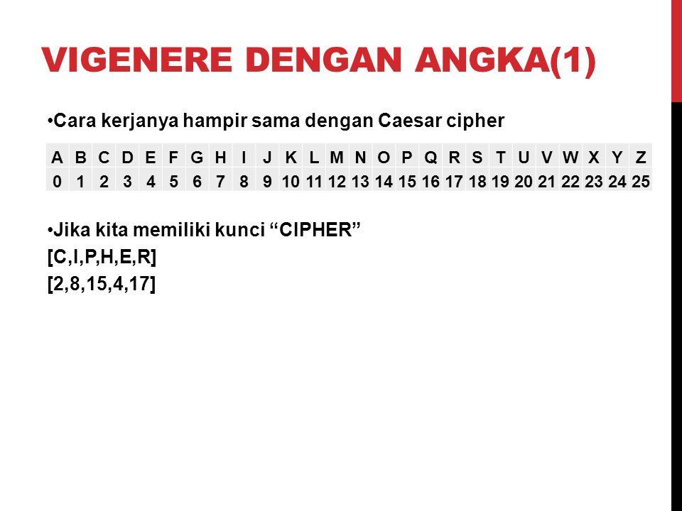 "VIGENERE DENGAN ANGKA(1) Cara kerjanya hampir sama dengan Caesar cipher Jika kita memiliki kunci ""CIPHER"" [C,I,P,H,E,R] [2,8,15,4,17] ABCDEFGHIJKLMNOP"