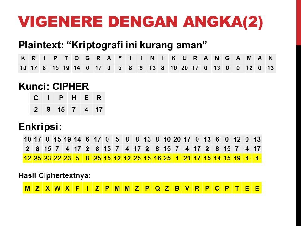 """VIGENERE DENGAN ANGKA(2) Plaintext: """"Kriptografi ini kurang aman"""" Kunci: CIPHER Enkripsi: Hasil Ciphertextnya: KRIPTOGRAFIINIKURANGAMAN 10178151914617"""