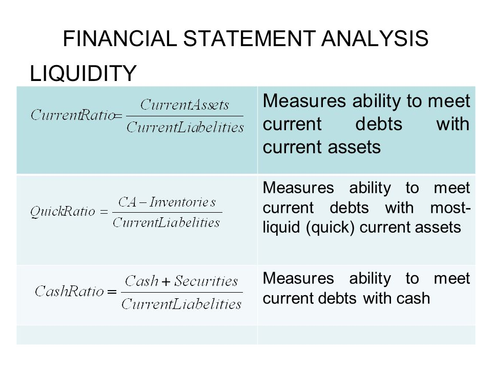 FINANCIAL STATEMENT ANALYSIS LIQUIDITY Measures ability to meet current debts with current assets Measures ability to meet current debts with most- liquid (quick) current assets Measures ability to meet current debts with cash