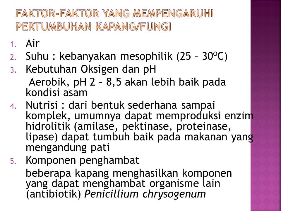 1. Air 2. Suhu : kebanyakan mesophilik (25 – 30 o C) 3. Kebutuhan Oksigen dan pH Aerobik, pH 2 – 8,5 akan lebih baik pada kondisi asam 4. Nutrisi : da