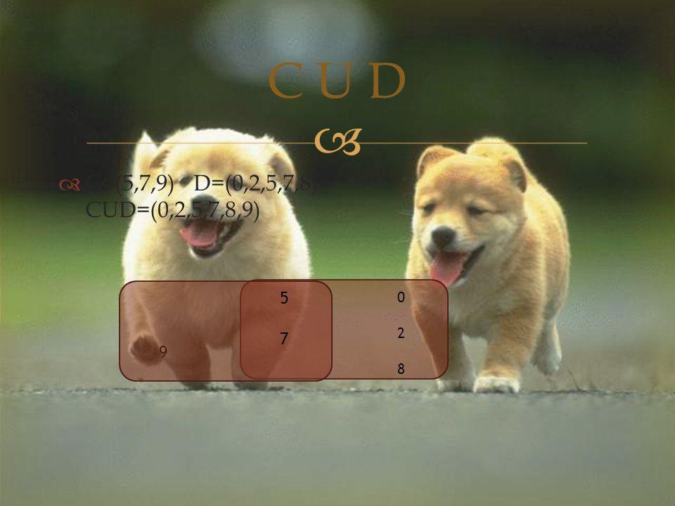  C=(5,7,9)D=(0,2,5,7,8) CUD=(0,2,5,7,8,9) C U D 9 028028 5757