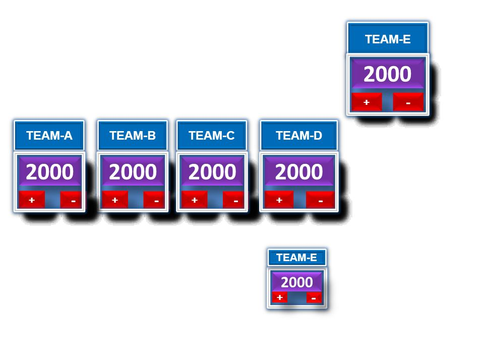 - - 0 0 + + - - 100 + + TEAM-E - - 200 + + TEAM-E - - 300 + + TEAM-E - - 400 + + TEAM-E - - 500 + + TEAM-E - - 600 + + TEAM-E - - 700 + + TEAM-E - - 800 + + TEAM-E - - 900 + + TEAM-E - - 1000 + + TEAM-E - - 1100 + + TEAM-E - - 1200 + + TEAM-E - - 1300 + + TEAM-E - - 1400 + + TEAM-E - - 1500 + + TEAM-E - - 1600 + + TEAM-E - - 1700 + + TEAM-E - - 1800 + + TEAM-E - - 1900 + + TEAM-E - - 2000 + + TEAM-E - -