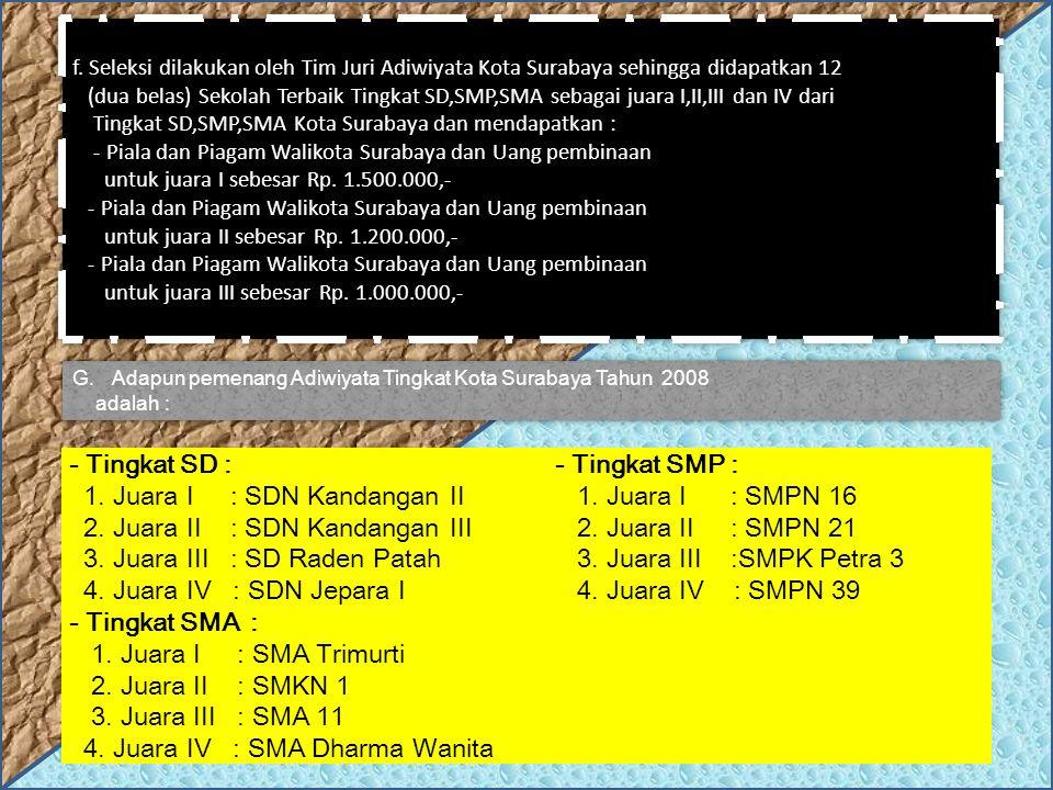 f. Seleksi dilakukan oleh Tim Juri Adiwiyata Kota Surabaya sehingga didapatkan 12 (dua belas) Sekolah Terbaik Tingkat SD,SMP,SMA sebagai juara I,II,II