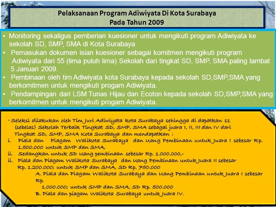 Pelaksanaan Program Adiwiyata Di Kota Surabaya Pada Tahun 2009 Pelaksanaan Program Adiwiyata Di Kota Surabaya Pada Tahun 2009 Monitoring sekaligus pem