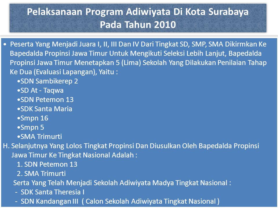Peserta Yang Menjadi Juara I, II, III Dan IV Dari Tingkat SD, SMP, SMA Dikirmkan Ke Bapedalda Propinsi Jawa Timur Untuk Mengikuti Seleksi Lebih Lanjut
