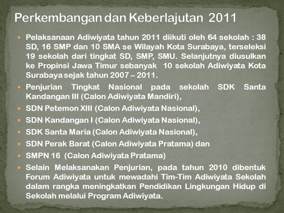 Pelaksanaan Adiwiyata tahun 2011 diikuti oleh 64 sekolah : 38 SD, 16 SMP dan 10 SMA se Wilayah Kota Surabaya, terseleksi 19 sekolah dari tingkat SD, S