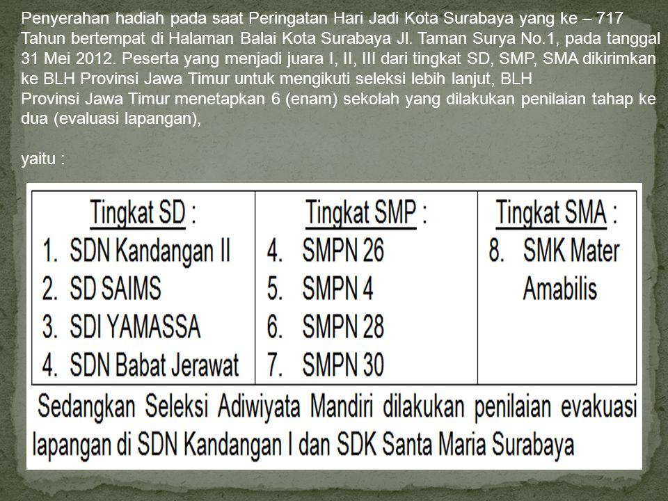Penyerahan hadiah pada saat Peringatan Hari Jadi Kota Surabaya yang ke – 717 Tahun bertempat di Halaman Balai Kota Surabaya Jl. Taman Surya No.1, pada