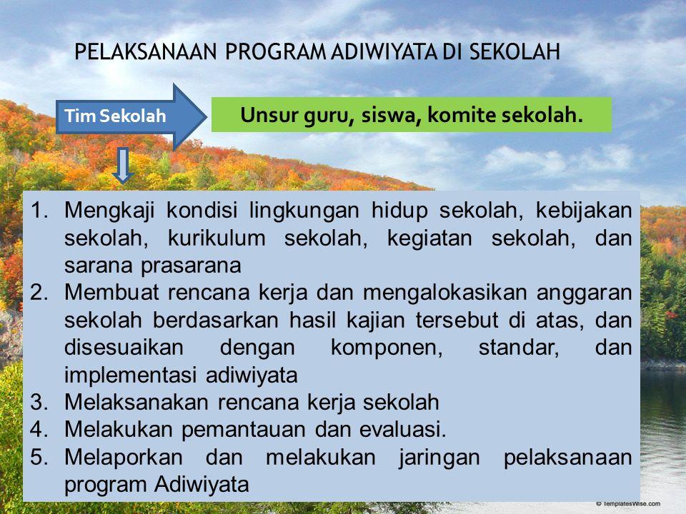 PELAKSANAAN PROGRAM ADIWIYATA DI SEKOLAH Tim Sekolah 1.Mengkaji kondisi lingkungan hidup sekolah, kebijakan sekolah, kurikulum sekolah, kegiatan sekol