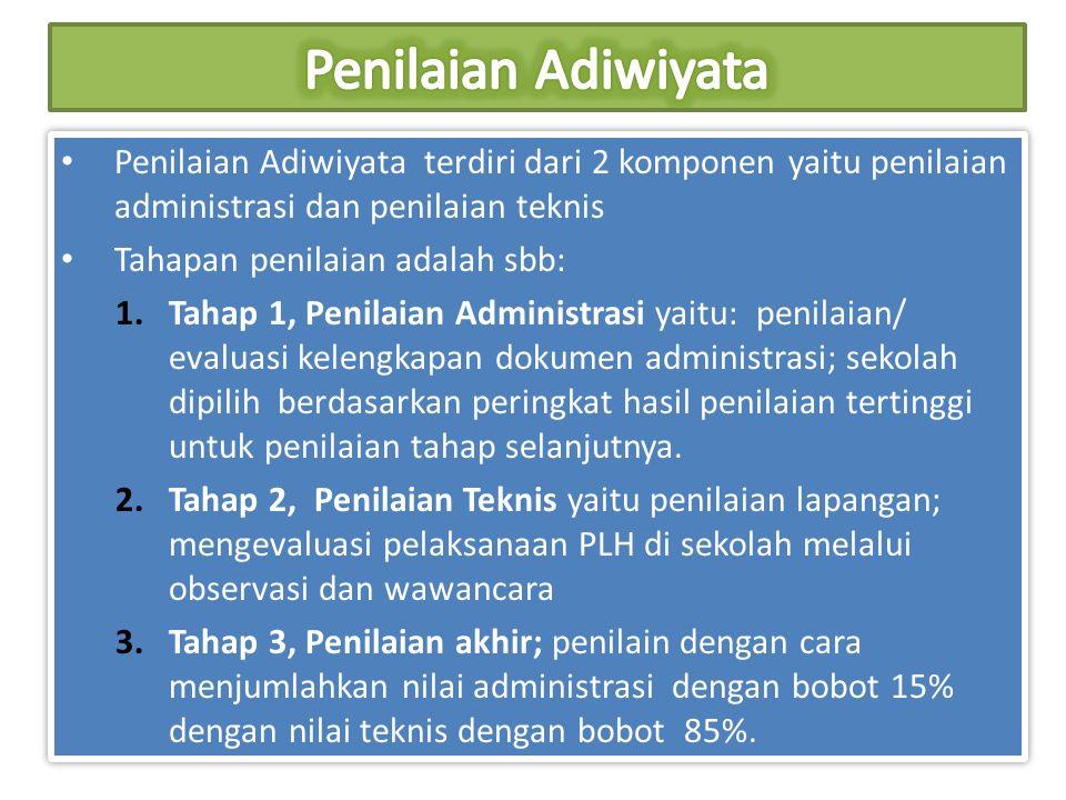 Penilaian Adiwiyata terdiri dari 2 komponen yaitu penilaian administrasi dan penilaian teknis Tahapan penilaian adalah sbb: 1.Tahap 1, Penilaian Admin