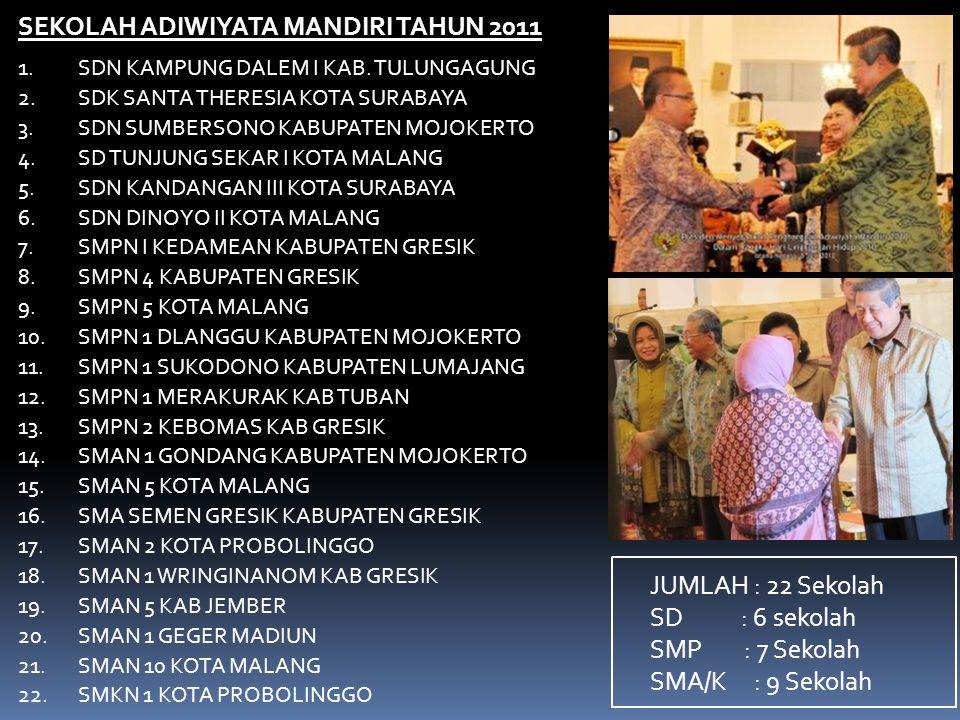 SEKOLAH ADIWIYATA MANDIRI TAHUN 2011 1.SDN KAMPUNG DALEM I KAB. TULUNGAGUNG 2.SDK SANTA THERESIA KOTA SURABAYA 3.SDN SUMBERSONO KABUPATEN MOJOKERTO 4.