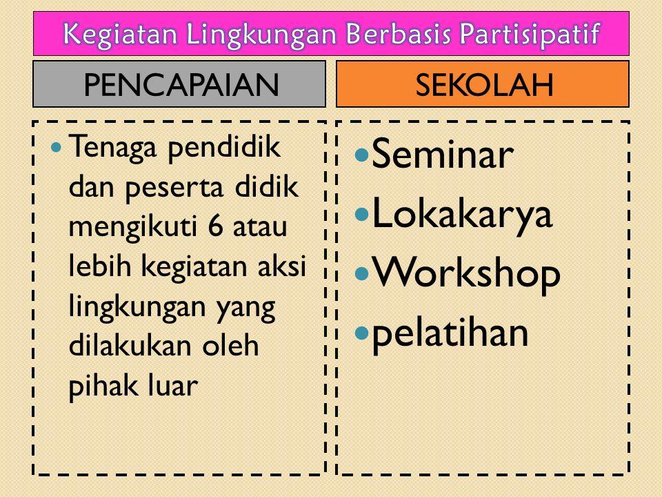 PENCAPAIAN Tenaga pendidik dan peserta didik mengikuti 6 atau lebih kegiatan aksi lingkungan yang dilakukan oleh pihak luar SEKOLAH Seminar Lokakarya