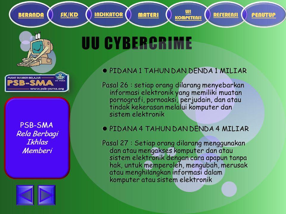 PSB-SMA Rela Berbagi Ikhlas Memberi UU CYBERCRIME PIDANA 1 TAHUN DAN DENDA 1 MILIAR PIDANA 1 TAHUN DAN DENDA 1 MILIAR Pasal 26 : setiap orang dilarang menyebarkan informasi elektronik yang memiliki muatan pornografi, pornoaksi, perjudain, dan atau tindak kekerasan melalui komputer dan sistem elektronik PIDANA 4 TAHUN DAN DENDA 4 MILIAR PIDANA 4 TAHUN DAN DENDA 4 MILIAR Pasal 27 : Setiap orang dilarang menggunakan dan atau mengakses komputer dan atau sistem elektronik dengan cara apapun tanpa hak, untuk memperoleh, mengubah, merusak atau menghilangkan informasi dalam komputer atau sistem elektronik