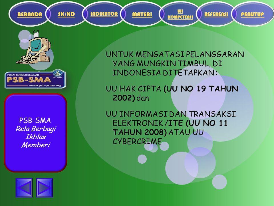 PSB-SMA Rela Berbagi Ikhlas Memberi UNTUK MENGATASI PELANGGARAN YANG MUNGKIN TIMBUL, DI INDONESIA DITETAPKAN : UU HAK CIPTA (UU NO 19 TAHUN 2002) dan UU INFORMASI DAN TRANSAKSI ELEKTRONIK /ITE (UU NO 11 TAHUN 2008) ATAU UU CYBERCRIME