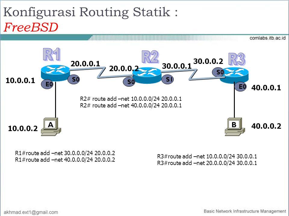 S0 E0 10.0.0.1 10.0.0.2 30.0.0.2 20.0.0.1 20.0.0.2 30.0.0.1 A S0 E0 40.0.0.2 40.0.0.1 B S1 R1#route add –net 30.0.0.0/24 20.0.0.2 R1#route add –net 40