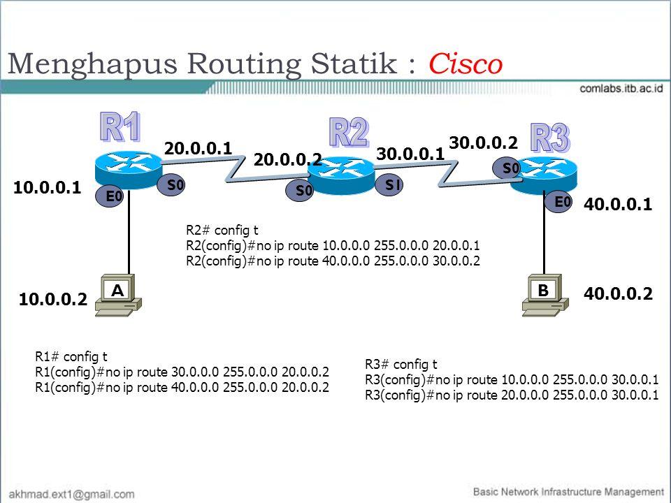 S0 E0 10.0.0.1 10.0.0.2 30.0.0.2 20.0.0.1 20.0.0.2 30.0.0.1 A S0 E0 40.0.0.2 40.0.0.1 B S1 R1# config t R1(config)#no ip route 30.0.0.0 255.0.0.0 20.0