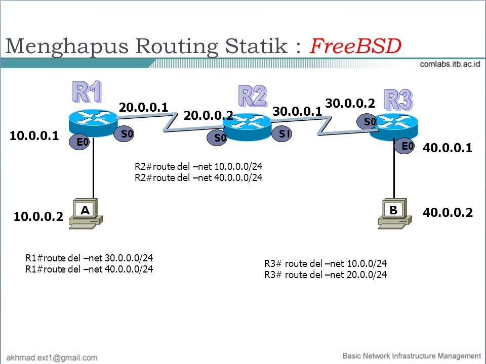 S0 E0 10.0.0.1 10.0.0.2 30.0.0.2 20.0.0.1 20.0.0.2 30.0.0.1 A S0 E0 40.0.0.2 40.0.0.1 B S1 R1#route del –net 30.0.0.0/24 R1#route del –net 40.0.0.0/24