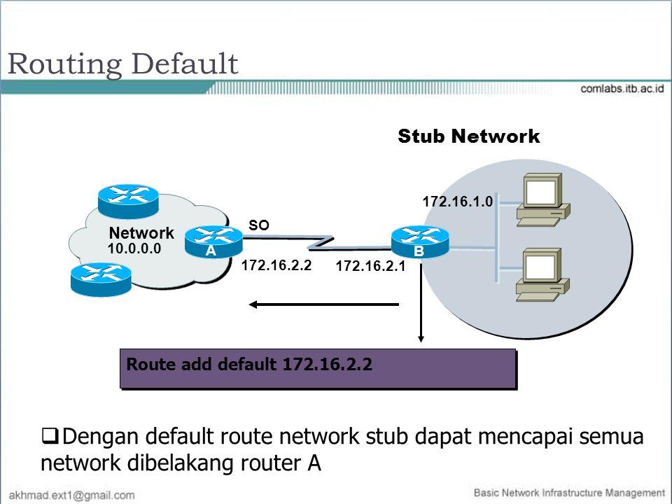 Stub Network Route add default 172.16.2.2 Routing Default 172.16.2.1 SO 172.16.1.0 B 172.16.2.2 Network A B  Dengan default route network stub dapat