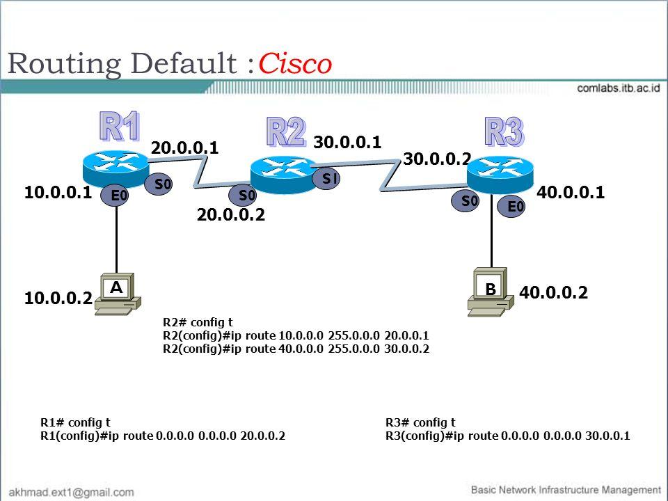 S0 E0 10.0.0.1 10.0.0.2 40.0.0.2 20.0.0.1 20.0.0.2 30.0.0.1 A B S0 S1 30.0.0.2 40.0.0.1 R1# config t R1(config)#ip route 0.0.0.0 0.0.0.0 20.0.0.2 R3#