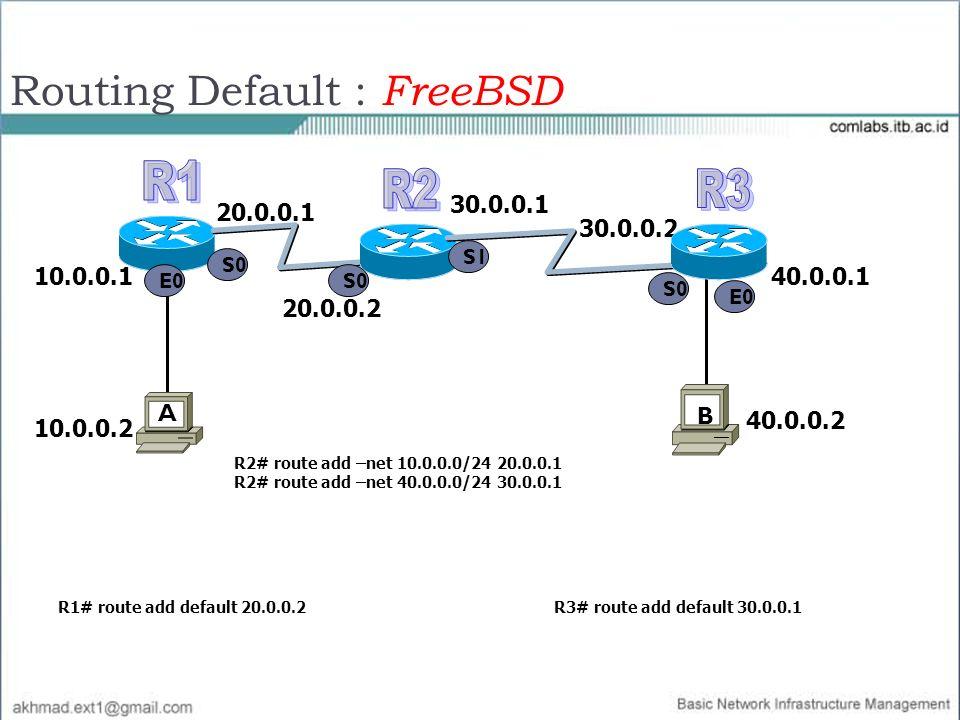 S0 E0 10.0.0.1 10.0.0.2 40.0.0.2 20.0.0.1 20.0.0.2 30.0.0.1 A B S0 S1 30.0.0.2 40.0.0.1 R1# route add default 20.0.0.2R3# route add default 30.0.0.1 R