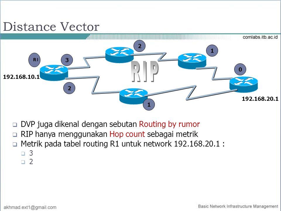 Distance Vector  DVP juga dikenal dengan sebutan Routing by rumor  RIP hanya menggunakan Hop count sebagai metrik  Metrik pada tabel routing R1 unt
