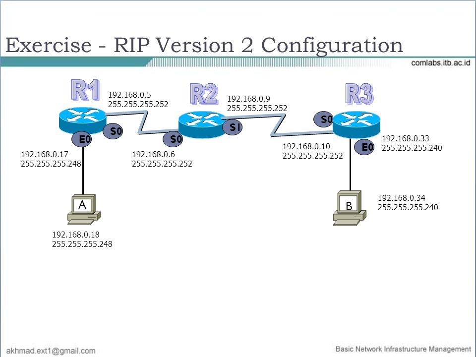 Exercise - RIP Version 2 Configuration S0 E0 192.168.0.18 255.255.255.248 A B S0 S1 192.168.0.17 255.255.255.248 192.168.0.5 255.255.255.252 192.168.0