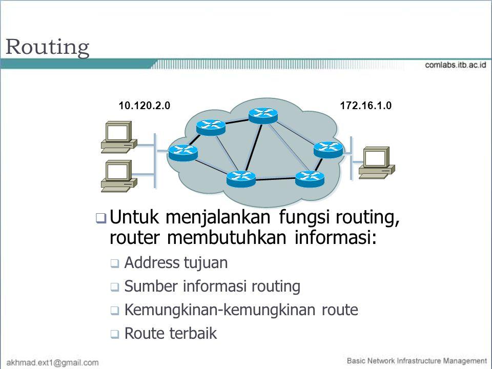  Untuk menjalankan fungsi routing, router membutuhkan informasi:  Address tujuan  Sumber informasi routing  Kemungkinan-kemungkinan route  Route