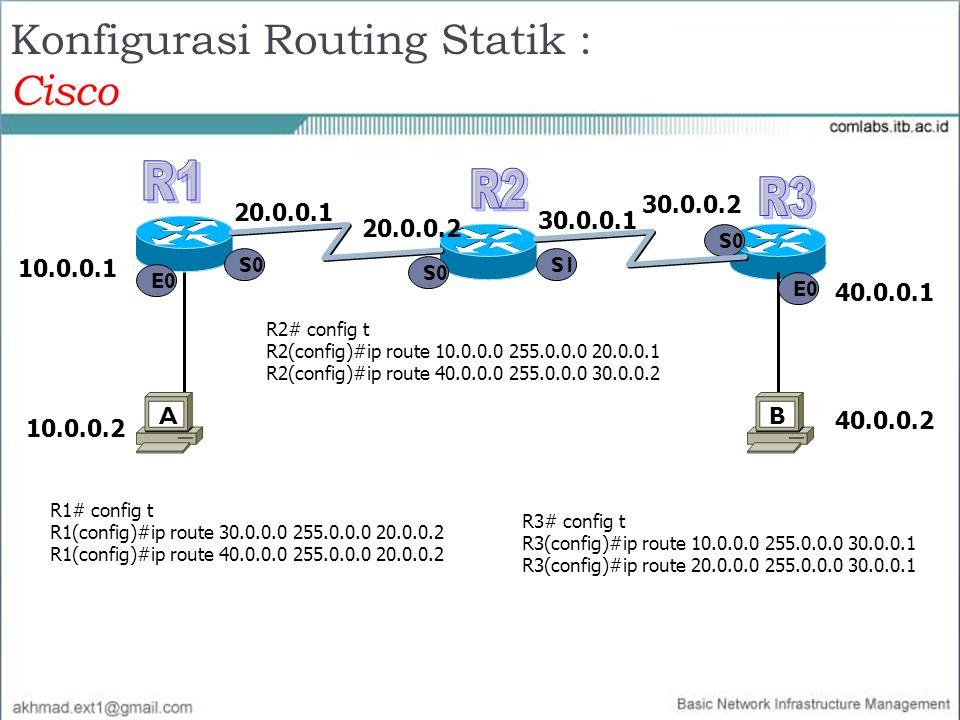 S0 E0 10.0.0.1 10.0.0.2 30.0.0.2 20.0.0.1 20.0.0.2 30.0.0.1 A S0 E0 40.0.0.2 40.0.0.1 B S1 R1# config t R1(config)#ip route 30.0.0.0 255.0.0.0 20.0.0.