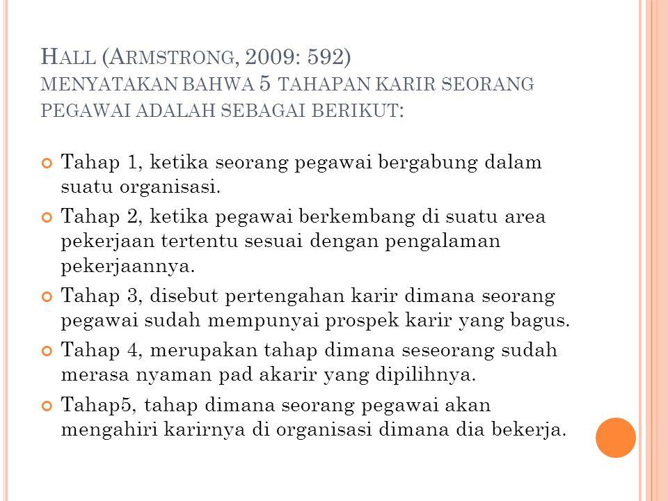 H ALL (A RMSTRONG, 2009: 592) MENYATAKAN BAHWA 5 TAHAPAN KARIR SEORANG PEGAWAI ADALAH SEBAGAI BERIKUT : Tahap 1, ketika seorang pegawai bergabung dalam suatu organisasi.