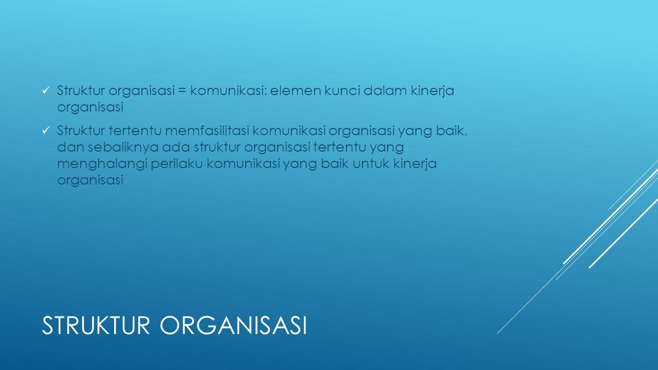 STRUKTUR ORGANISASI Struktur organisasi = komunikasi: elemen kunci dalam kinerja organisasi Struktur tertentu memfasilitasi komunikasi organisasi yang