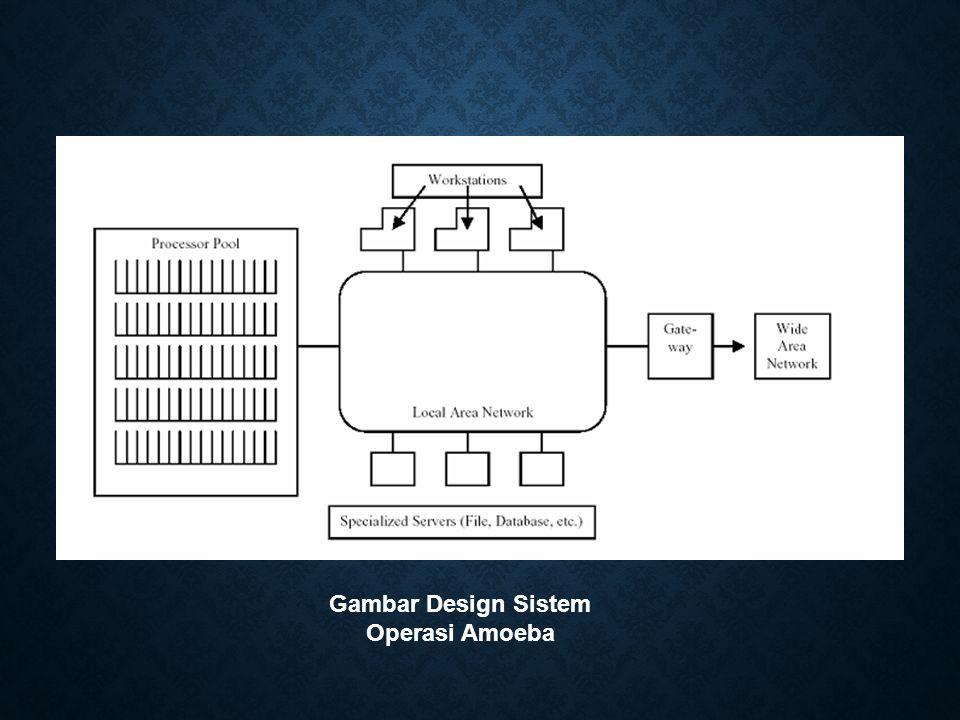 Gambar Design Sistem Operasi Amoeba