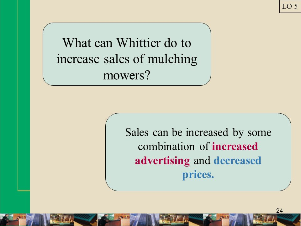 24 What can Whittier do to increase sales of mulching mowers? Sales can be increased by some combination of increased advertising and decreased prices