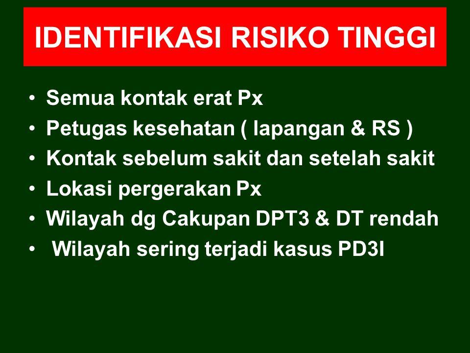 IDENTIFIKASI RISIKO TINGGI Semua kontak erat Px Petugas kesehatan ( lapangan & RS ) Kontak sebelum sakit dan setelah sakit Lokasi pergerakan Px Wilaya