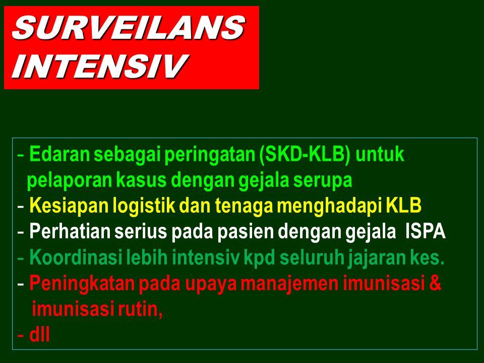 - Edaran sebagai peringatan (SKD-KLB) untuk pelaporan kasus dengan gejala serupa - Kesiapan logistik dan tenaga menghadapi KLB - Perhatian serius pada