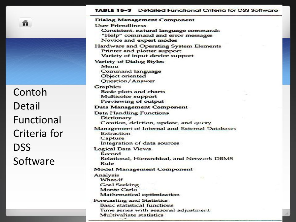 Contoh Detail Functional Criteria for DSS Software
